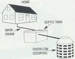 septic cesspool picture